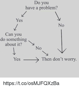 Diagram asking if you have a problem