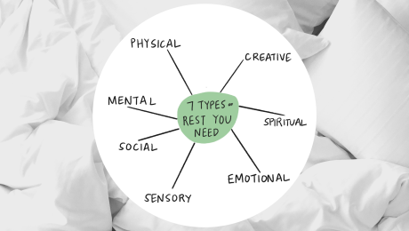 Circle with list of seven types of rest